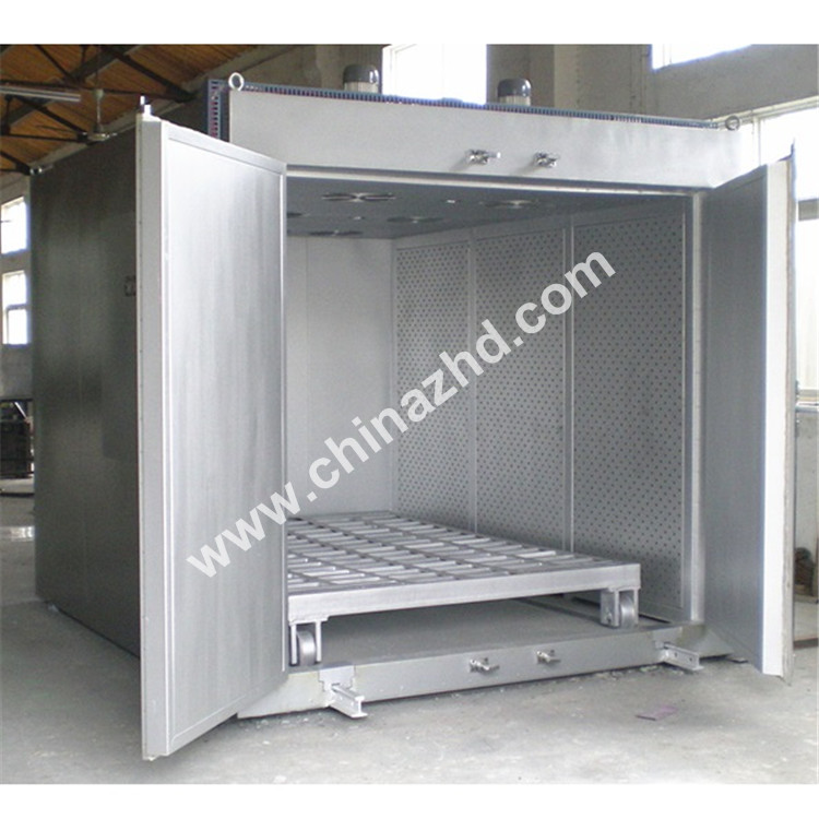 Motor coil hot air circulation oven 7.jpg